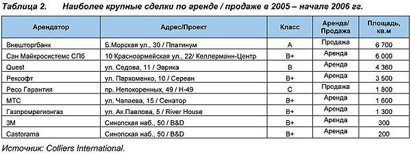 Санаторно-курортная карта для детей 076 у Южнобутовская улица Справка 095 Киевская