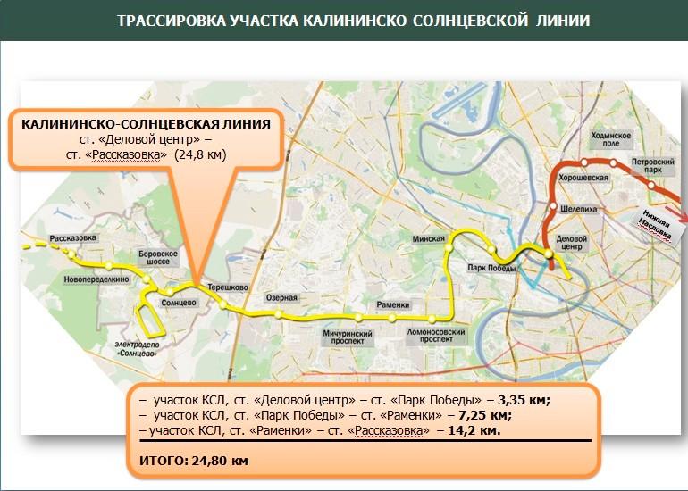 Солнцевская линия метро схема фото 258