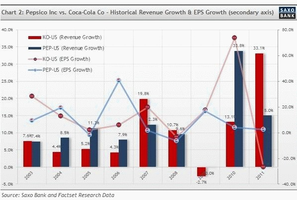 market research report pepsi Find company research, competitor information, contact details & financial data for pepsico, inc get the latest business insights from d&b hoovers.