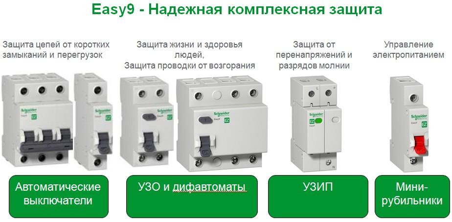 Программа Подбора Автоматических Выключателей Abb