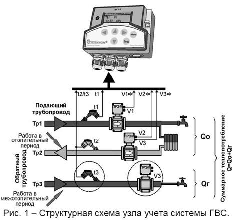 Схема подключения датчиков в