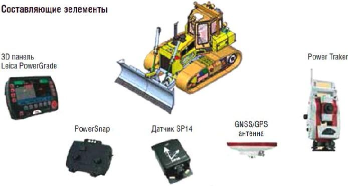...установлена система нивелирования Leica PowerGrade, позволяющая как увеличить производительность машины...