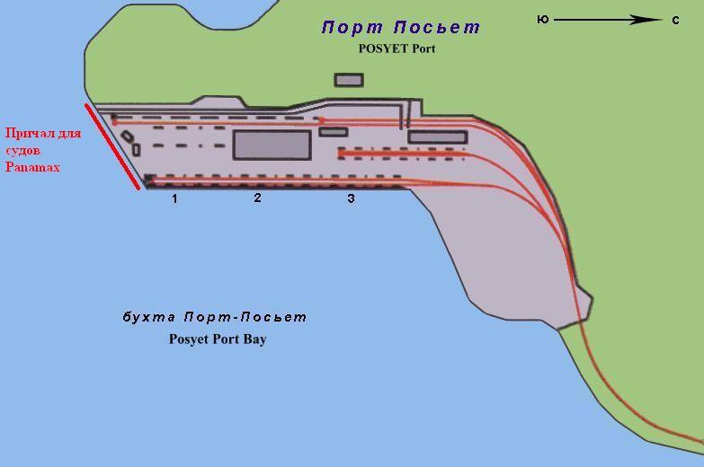 Схема порта Посьет.