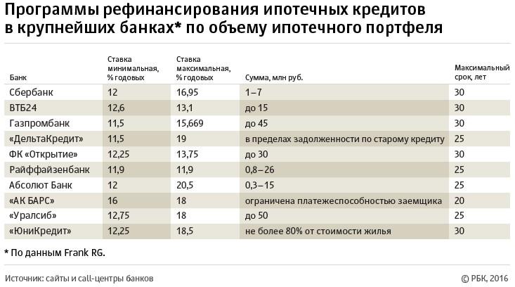 воспоминание ипотека красноярск самые низкие ставки 2017 ароматы