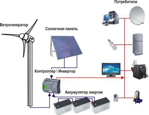 схема подключения ветряка